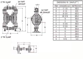 2000 Gmc Sierra Brake Line Diagram furthermore Bedford lwb  281974 29 additionally Browse moreover Rebuild Kit Wilden M8 Wiring Diagrams in addition Rule Of Nine Diagram. on wiring diagram database